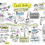 Scott-Bales-livescribed-GH-illustrations-v2 smaller